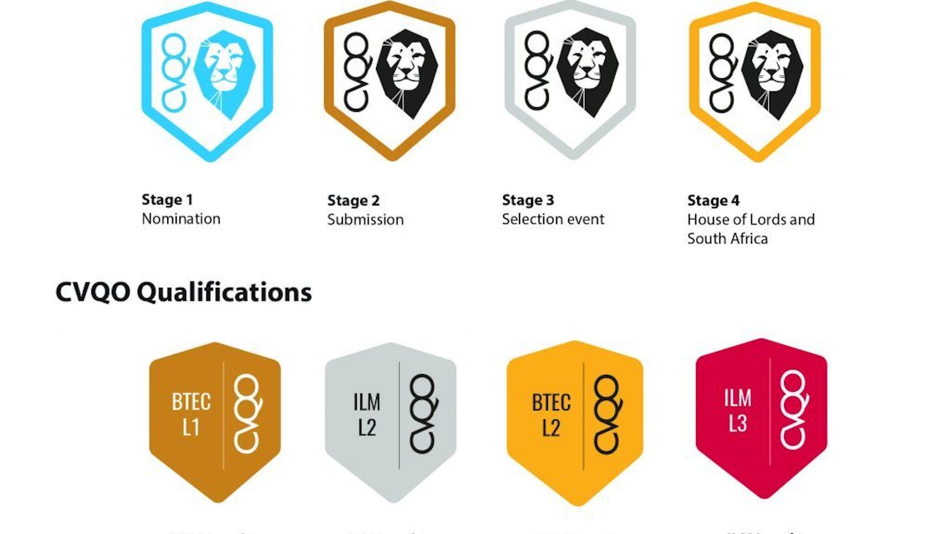 CVQO Badges v2 1024x832